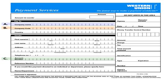 Cool Payments Single Point Gi Wiring Database Gramgelartorg